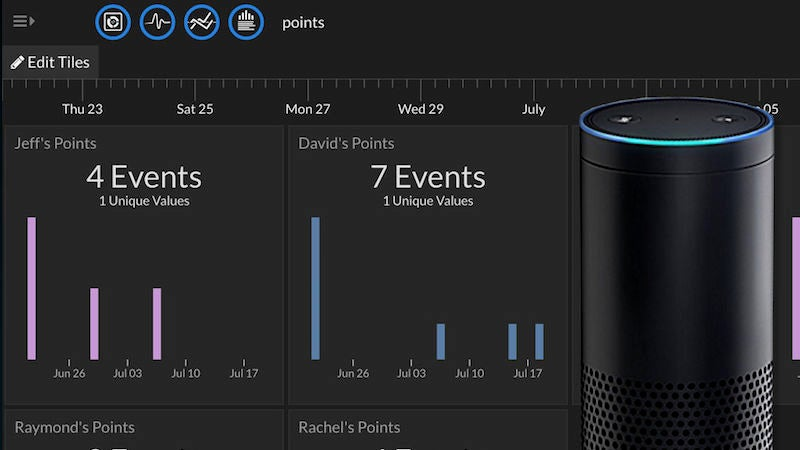 Create a Voice Controlled Scoreboard with Alexa and IFTTT