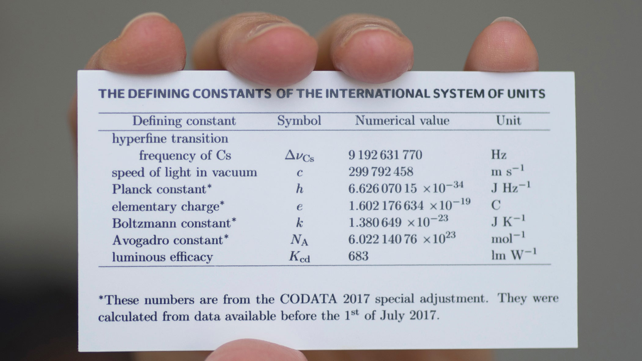 Scientists Want To Update These Four Fundamental Constants