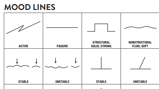 This Guide Teaches Designers How to Set the Mood with Lines