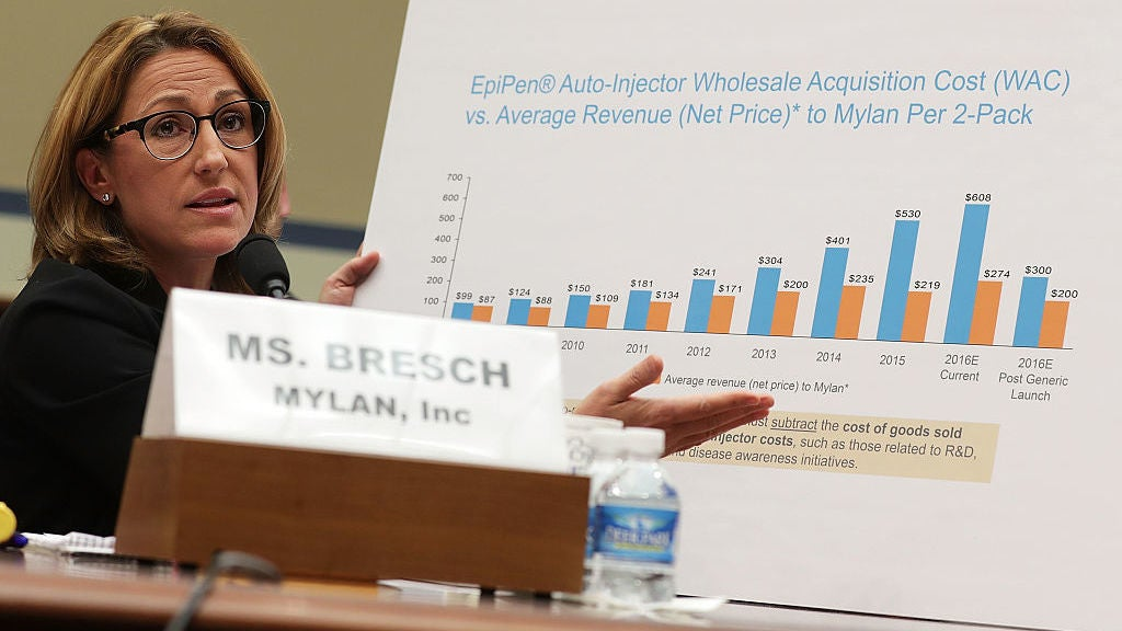 EpiPen Maker To Finally Pay$465 Million For Ripping Off US Taxpayers