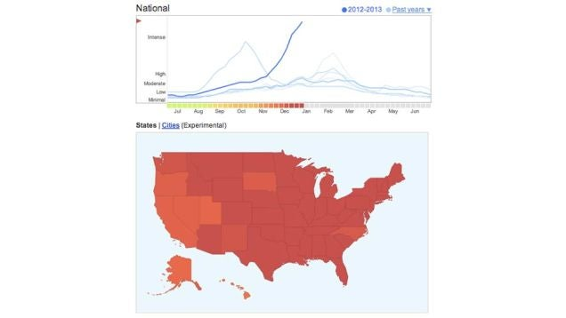 Google Flu Trends Resorts to Actual Data Because It Got It Wrong