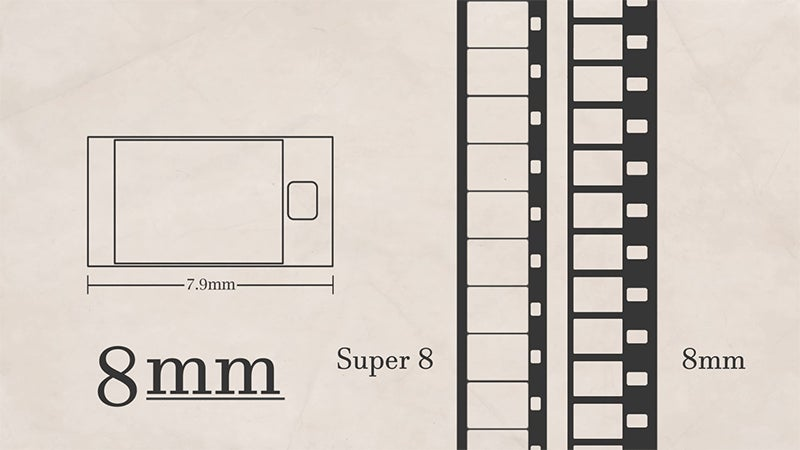 So How Does Analogue Film Work Anyway?