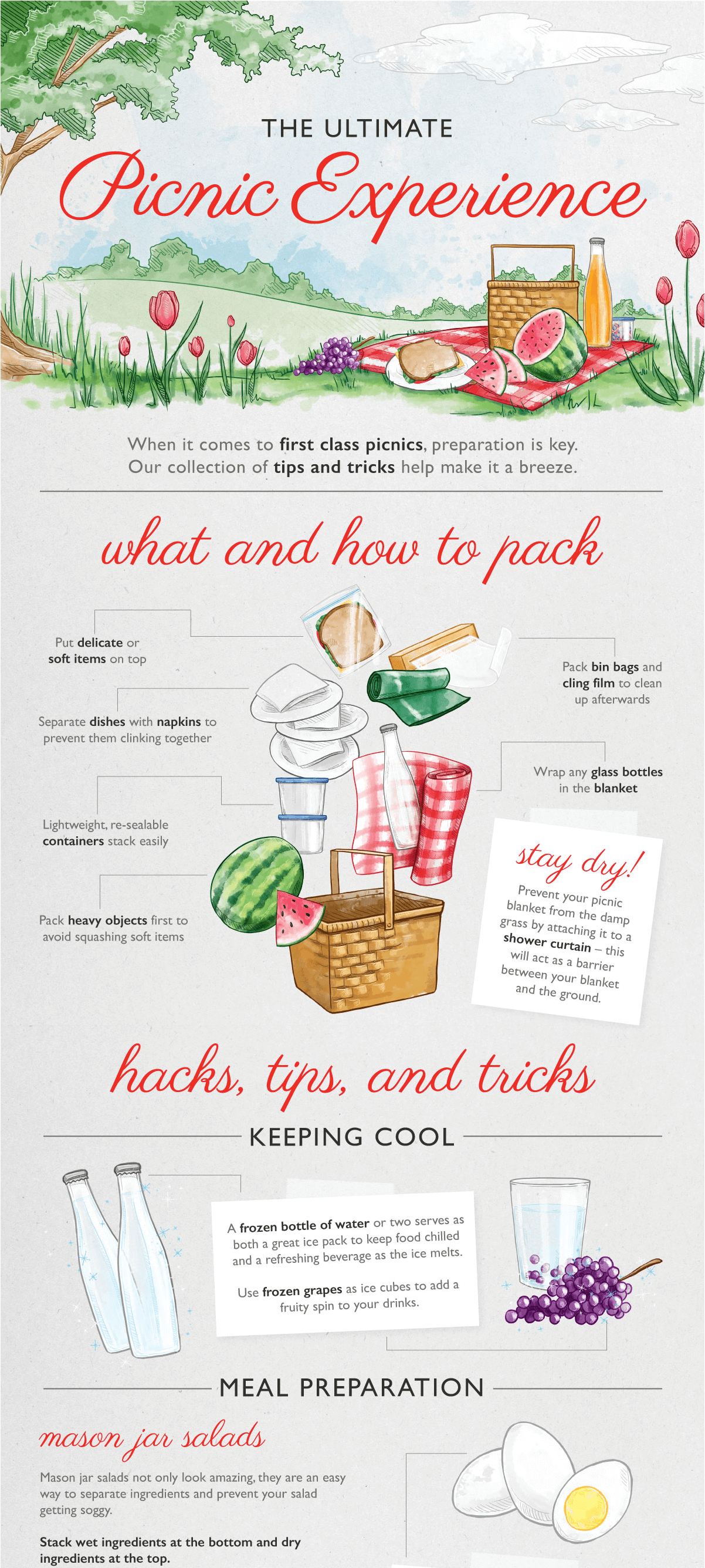 This Graphic Shows You How to Pack a Picnic for Perfect Portability