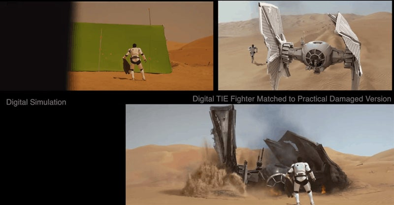 What Star Wars: The Force Awakens Looks Like Without Visual Effects