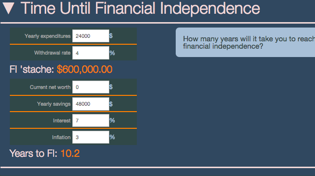 Calculate How Long It Will Take to Become Financially Independent