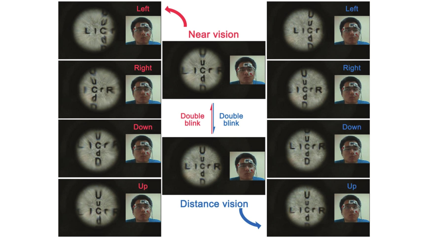 Contact Lenses That Can Change Focus And Zoom When You Blink Move Closer To Reality