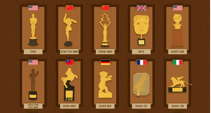 'Best Film' Trophies From Around The World