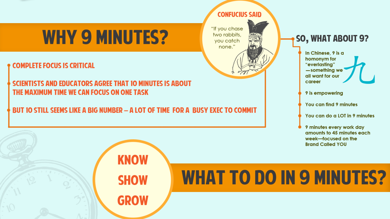 9 Minutes A Day Is The Magic Number For Better Personal Branding