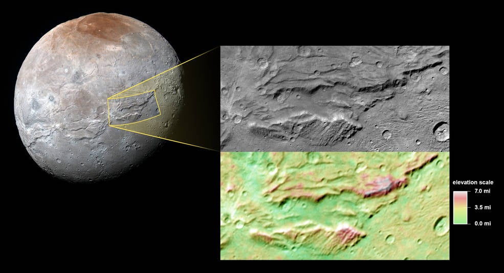 There's Growing Evidence That Pluto's Largest Moon Had A Massive Ocean