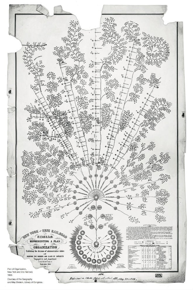 This Was the First Modern Organisation Chart