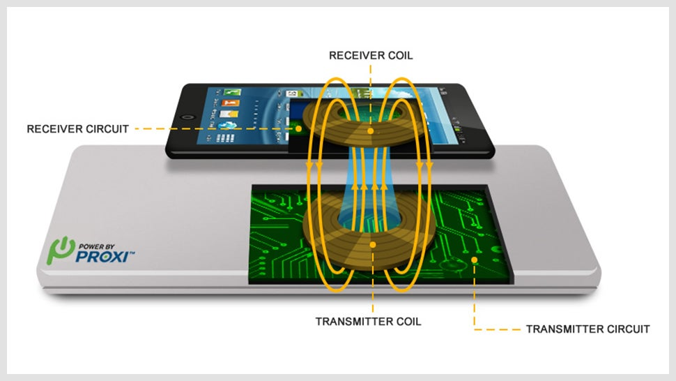 Everything You Wanted To Know About Wireless Charging | Gizmodo