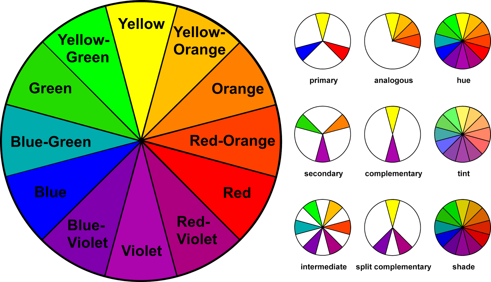 Game color theory - Learn The Colour Wheel