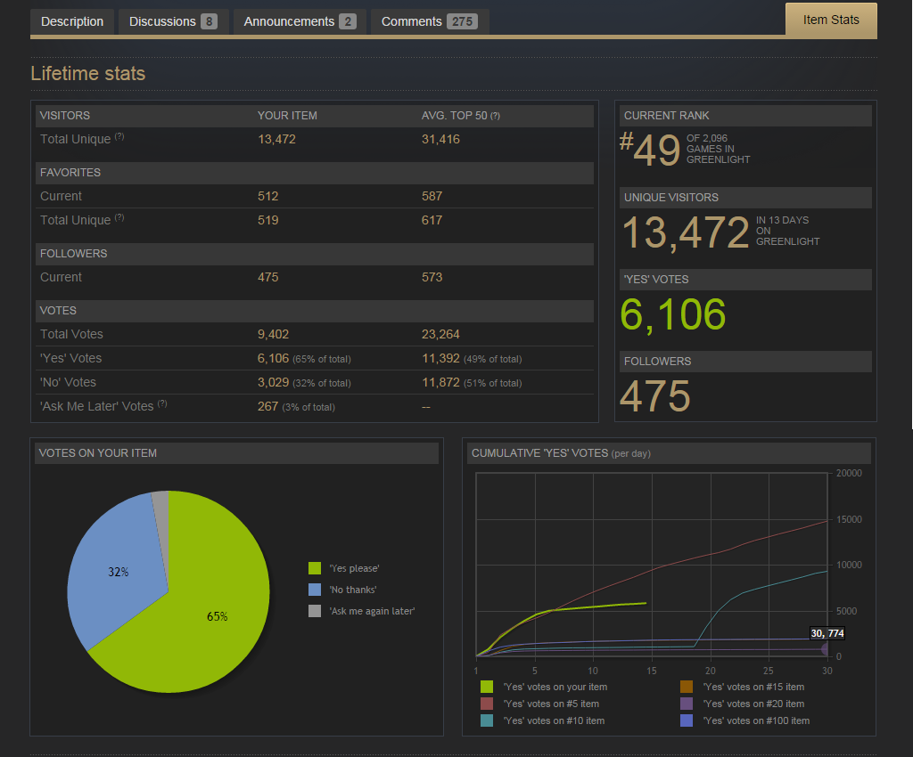 Inside The Murky Process Of Getting Games On Steam