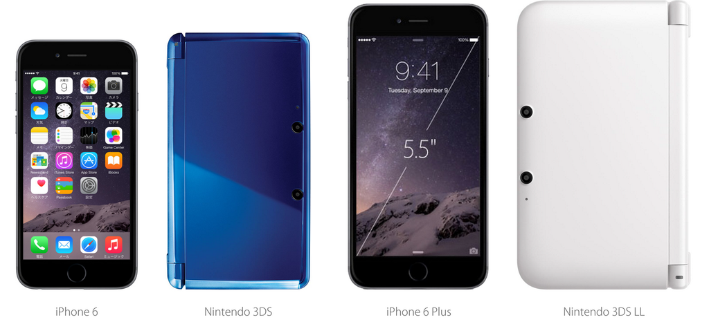 A Good Way To Show How Big The New iPhones Are