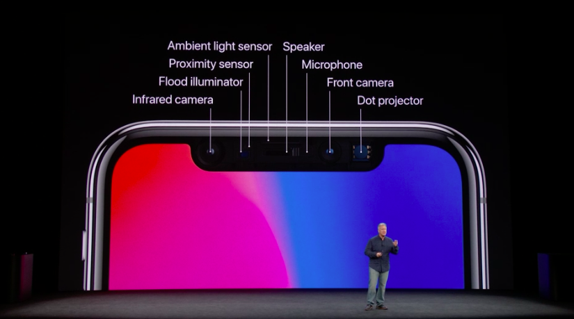 What You Need To Know About Face ID On The iPhone X