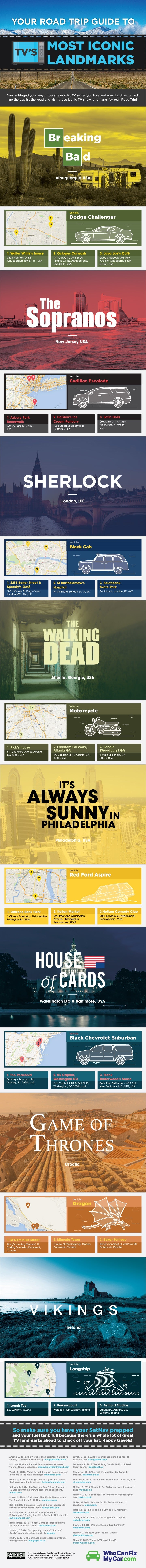 A Visual Guide to Famous TV Show Landmarks and Filming Locations
