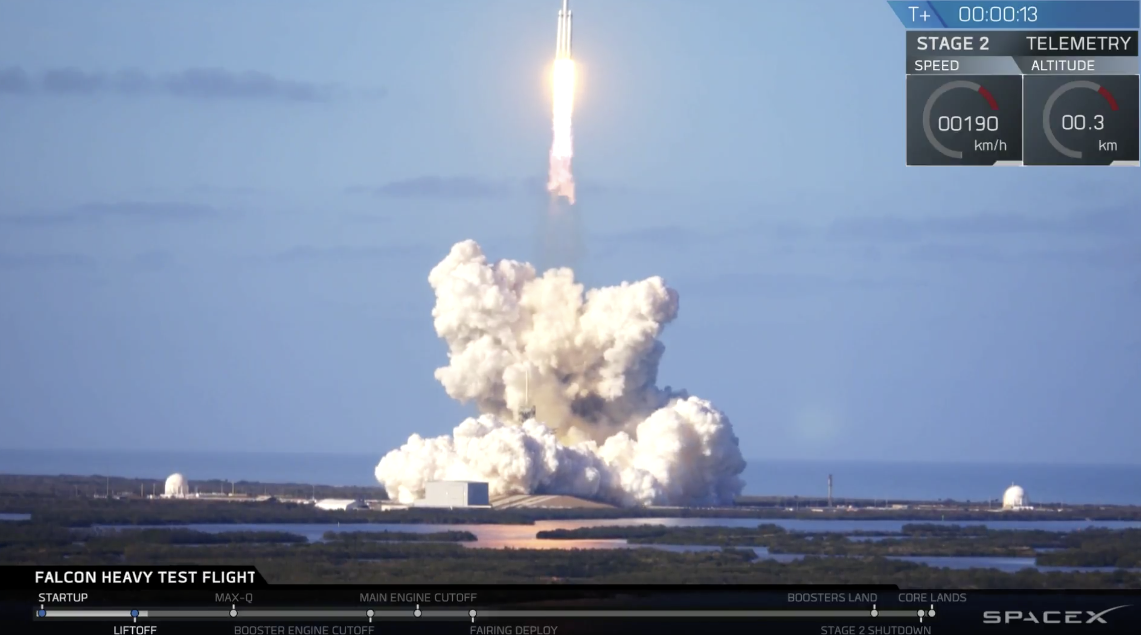 Falcon Heavy Now Officially The Most Powerful Rocket In The World