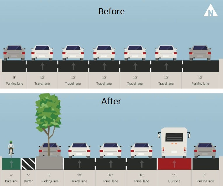 The Surprising Reason Why Bike Lanes Could Be Good For Cars