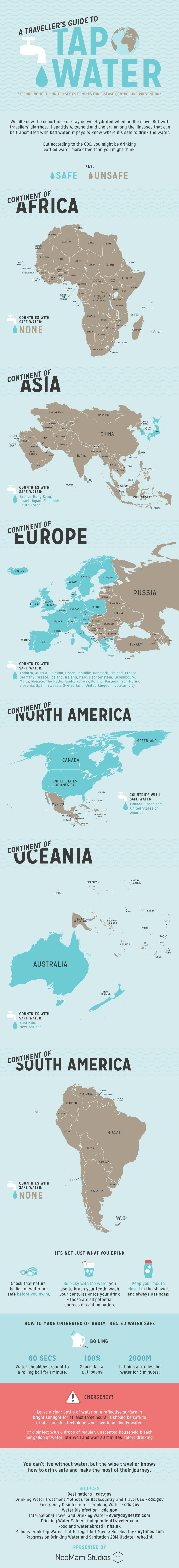 Know What Countries Guarantee Drinkable Tap Water with This Graphic