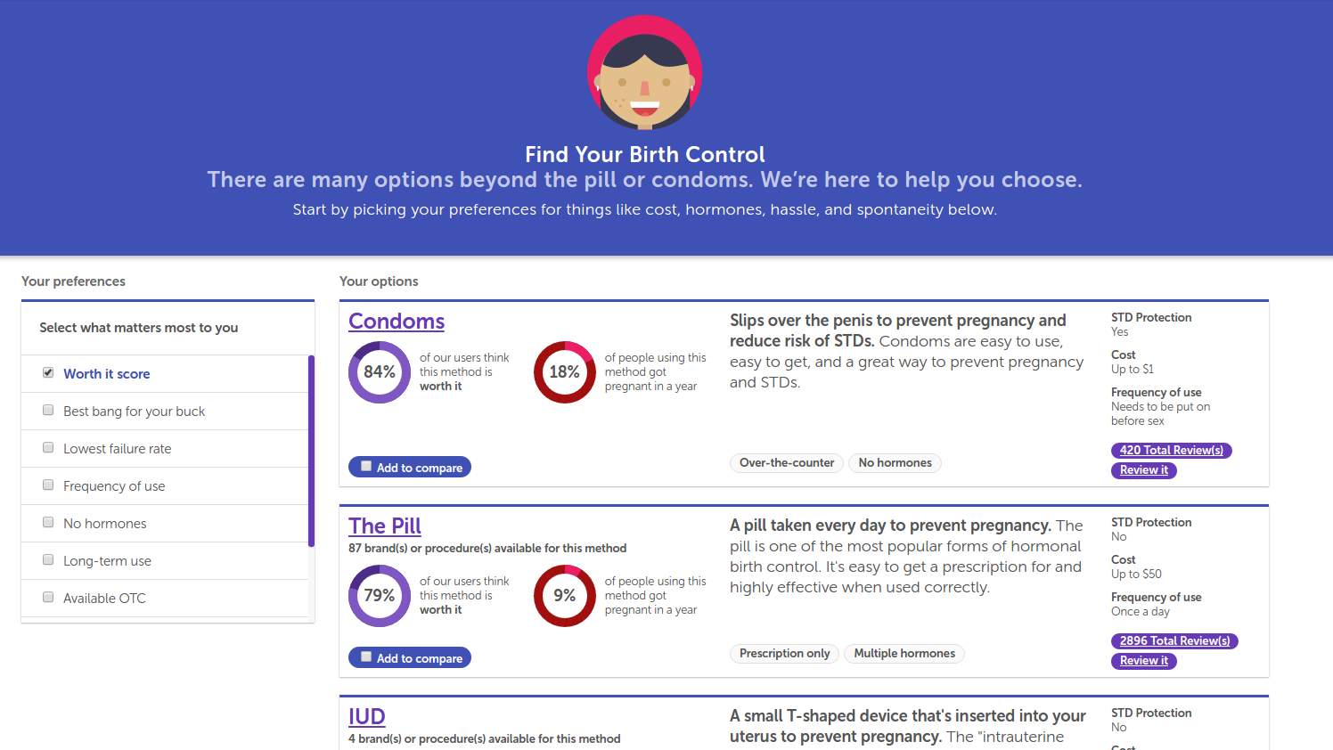 Iodine's Birth Control Reviews Help You Pick The Best Method For You