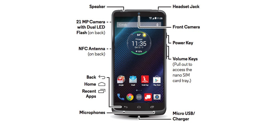Leaked Droid Turbo Manual Shows a Super-Powered Motorola Smartphone