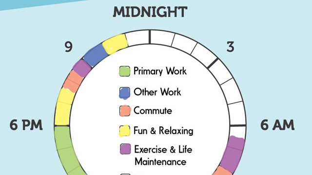 Colour-Code Your Day To Make Sure You're Spending Your Time Wisely