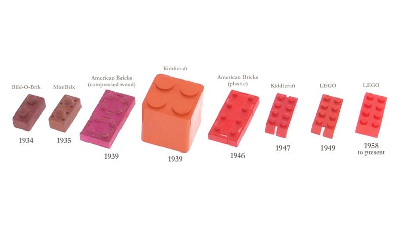 LEGO Predecessors, Compared