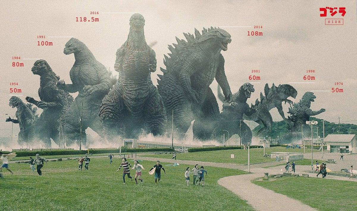 The Tallest Godzilla Of Them All