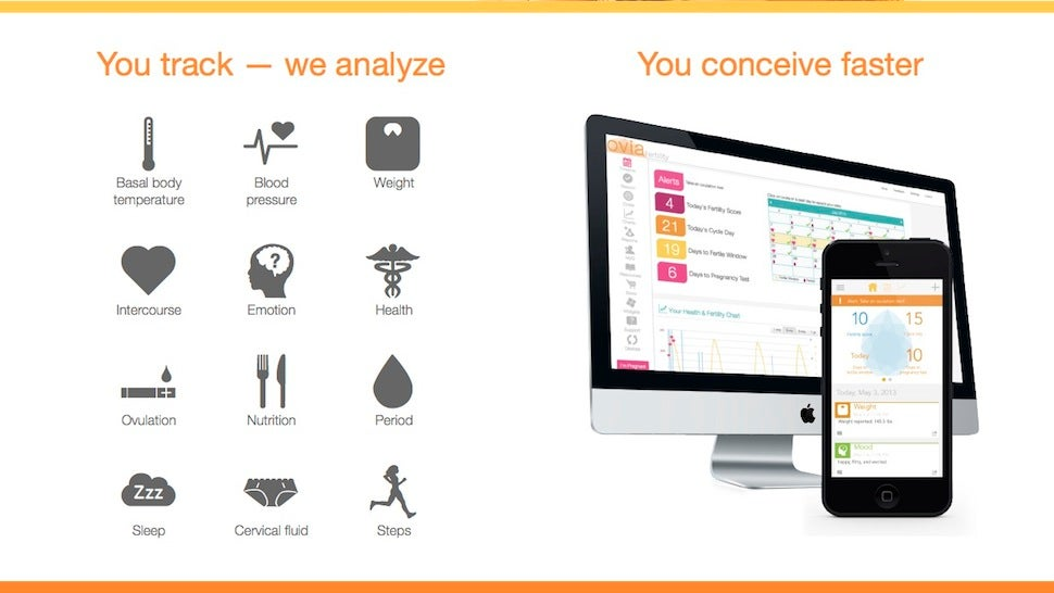 Ovia Fertiility Adds Real Science to Your Family Planning
