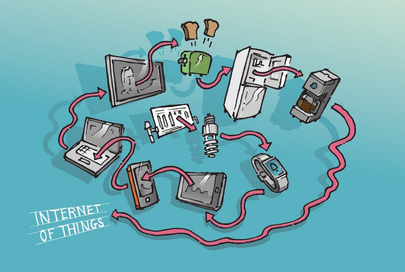 How to Lock Down Your Internet-Enabled Houseful of Gadgets