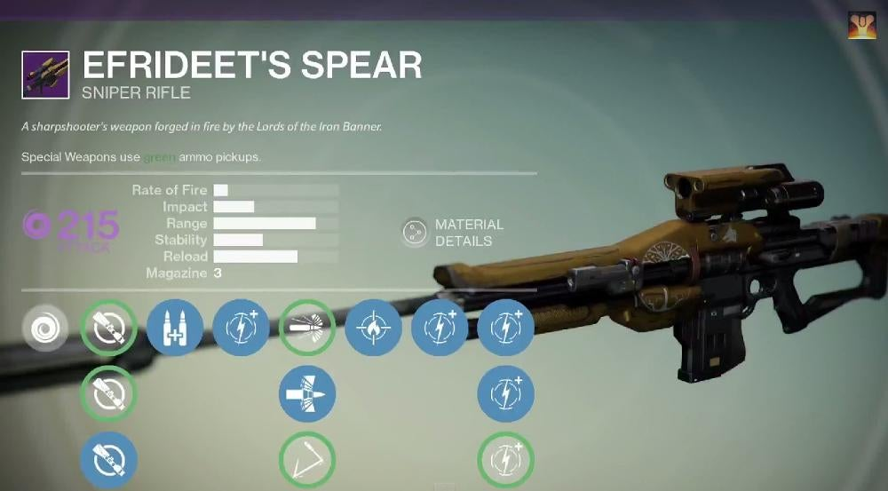 Destiny Gun Names, Ranked