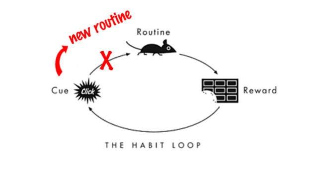 Top 10 Ways to Break Bad Habits