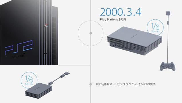 Sony's Game Consoles Look Cute When They're Small
