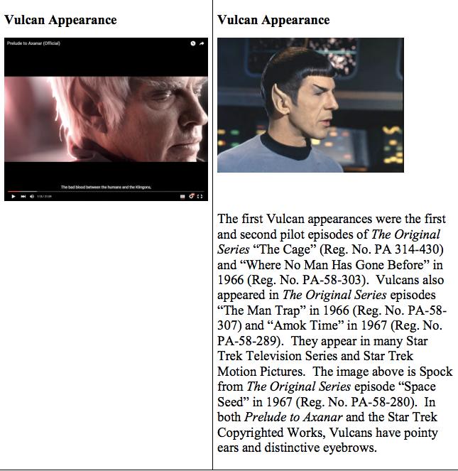 Helpful CBS Lawyers Explain the Many, Many Ways a Star Trek Fan Film Is Ripping Them Off