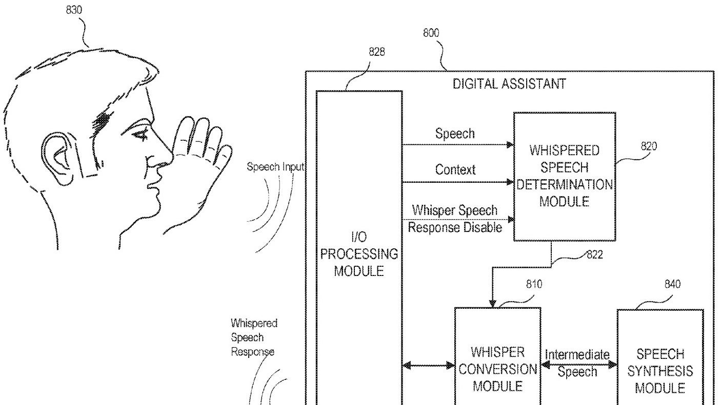 Patent shows Apple's pointless plans for Siri stealth mode