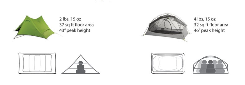 A New Method For Measuring Tent Space
