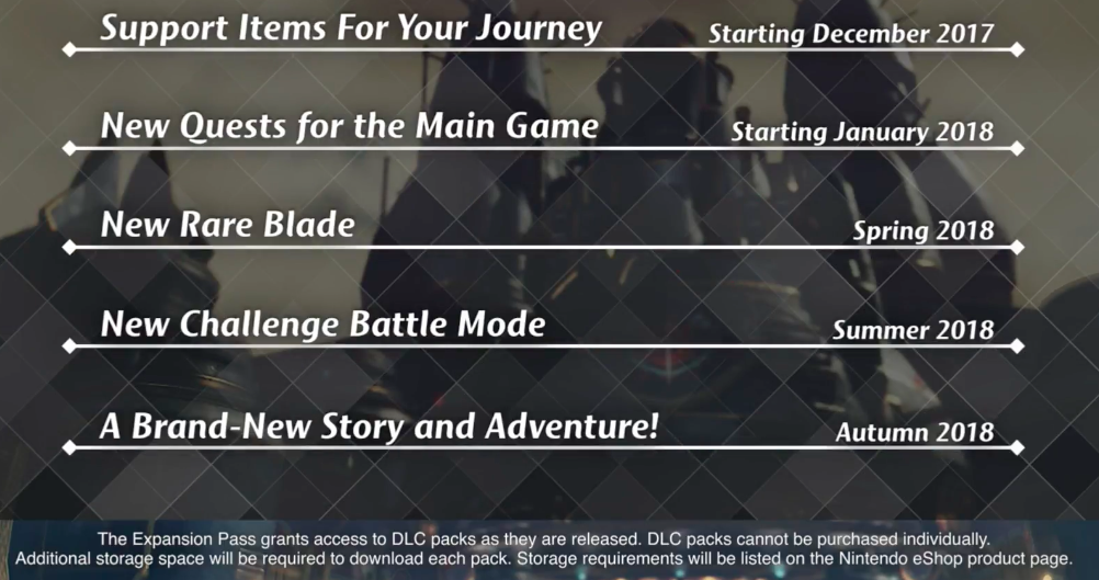 Nintendo Reveals Xenoblade Chronicles 2 Before Its Launch On Switch