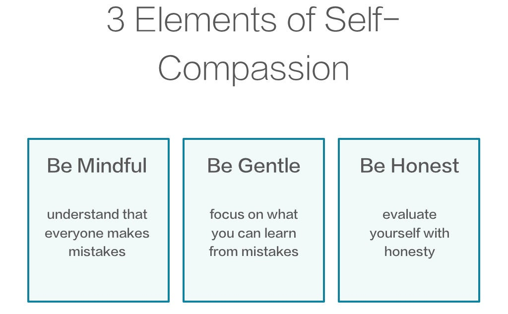 Practise Self-Compassion to Improve How You Feel About Yourself