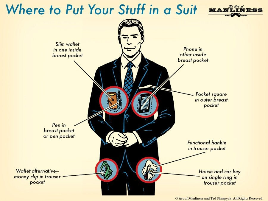 Where To Keep Your Stuff When You're Wearing A Suit
