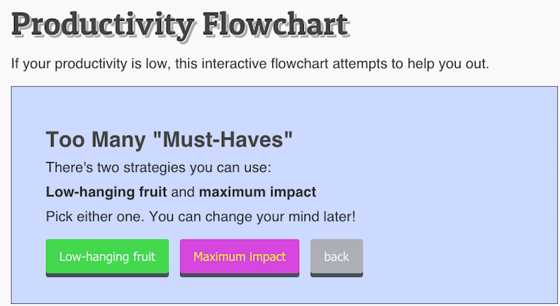 This Interactive Game Explains Why You Can't Get Stuff Done
