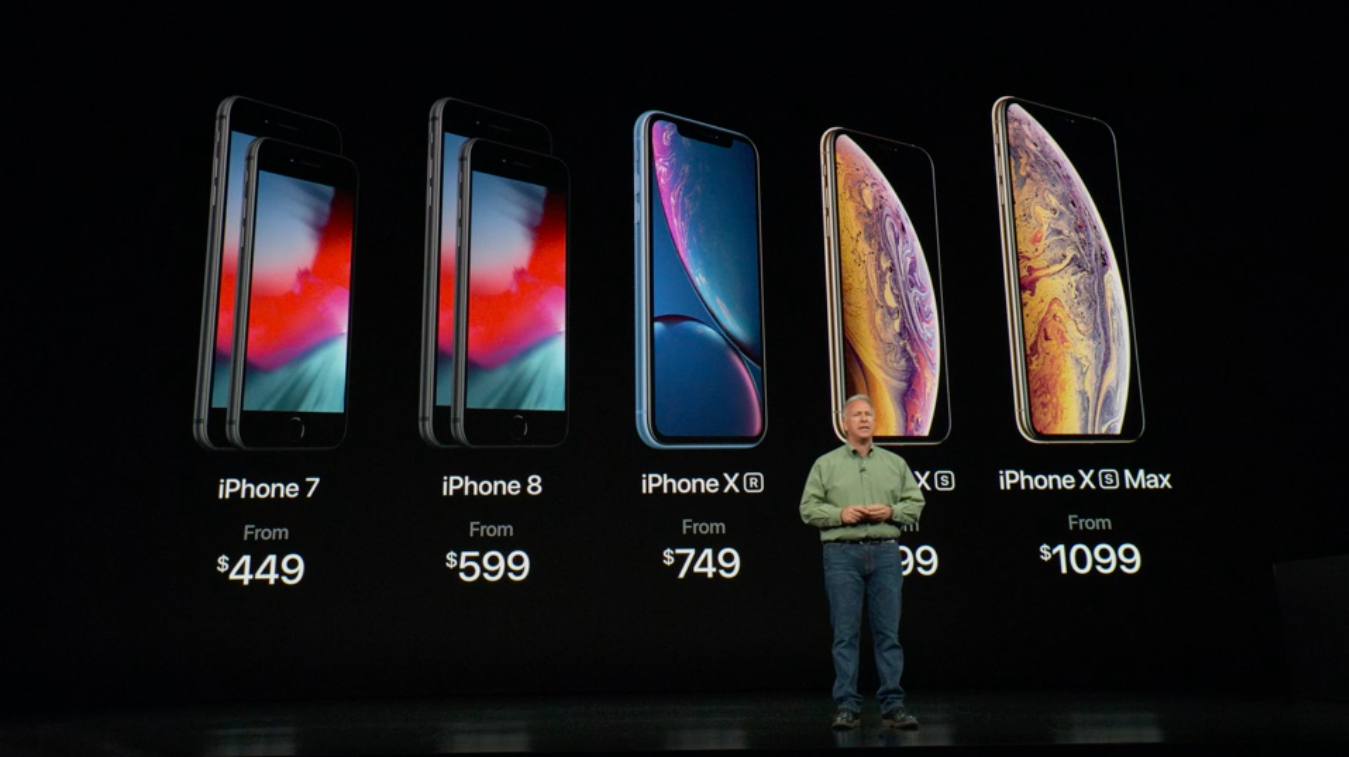 How 'Cheap' Is The iPhone XR Really?