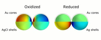 Soon We Could Have Displays and Windows That Change Colour with the Flick of a Switch