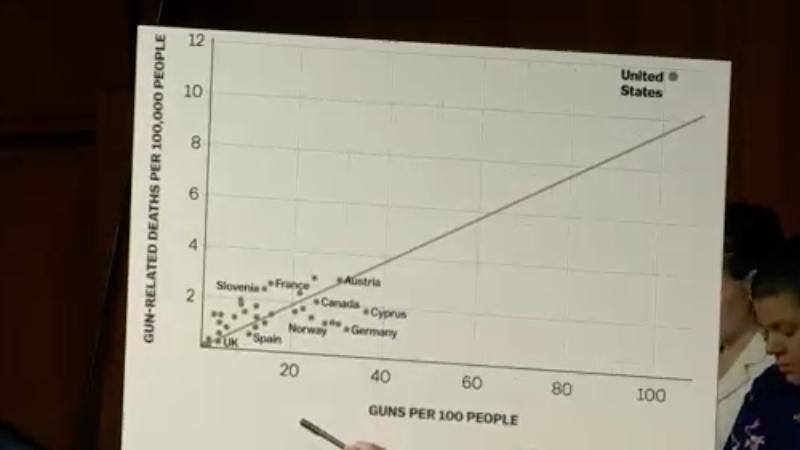 It's The Guns