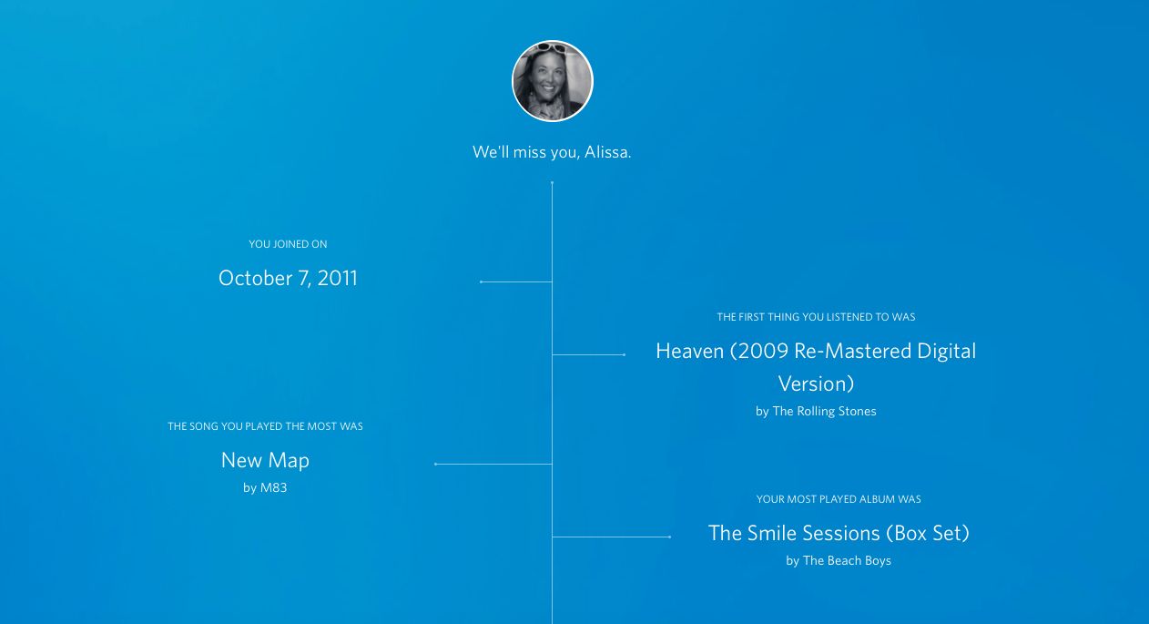 Say Goodbye to Rdio By Lamenting Your Poor Music Choices