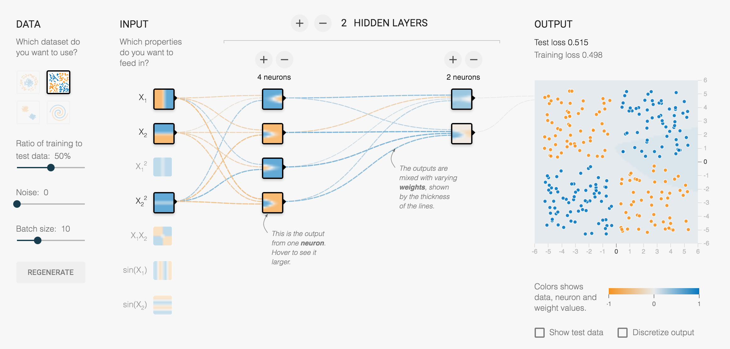 Play With The Inner Workings Of A Neural Network On This Neat Website