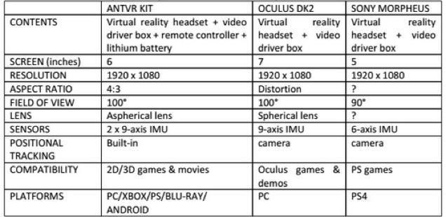 Chinese Developed Oculus Rift Competitor Hit Kickstarter