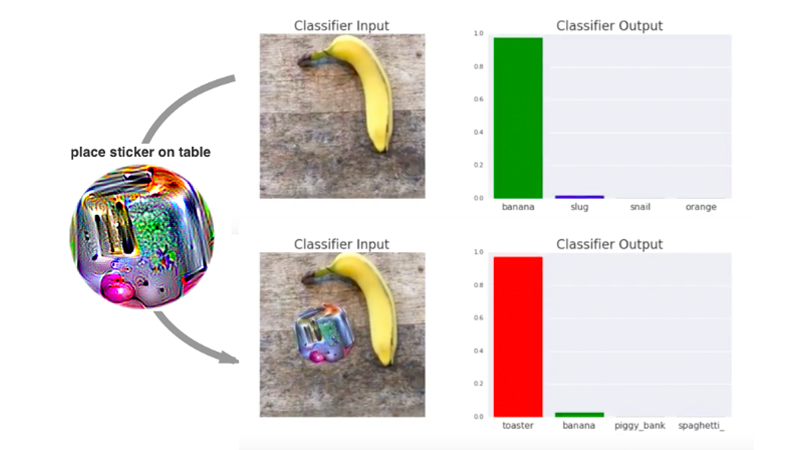 A Simple Sticker Tricked Neural Networks Into Classifying Anything As A Toaster