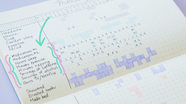 Track Your Mood On This Giant, Bullet Journal-Inspired Monthly Chart