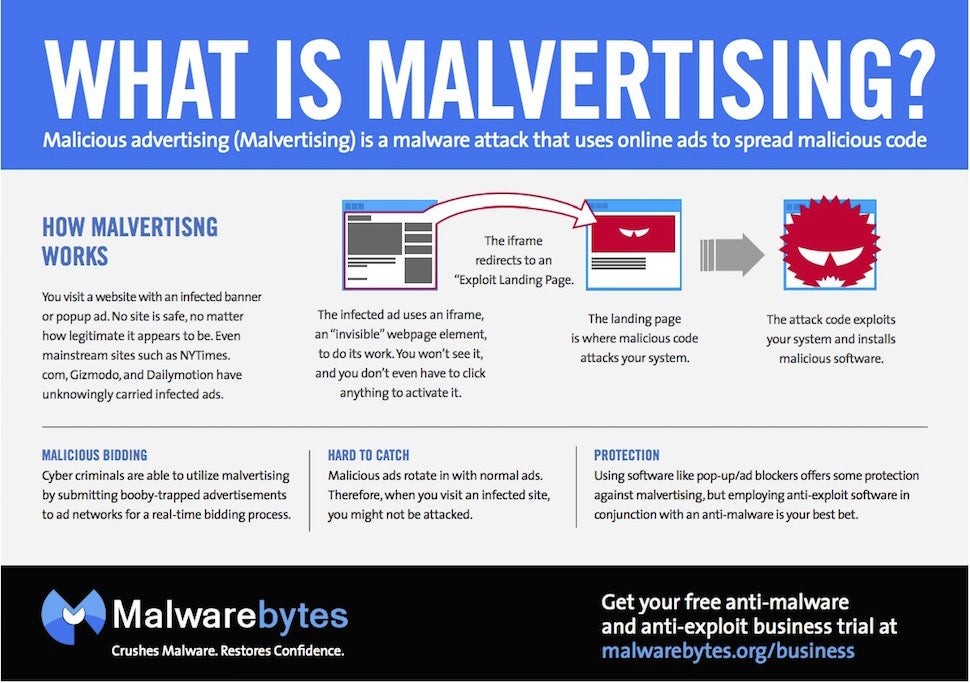 How to Protect Yourself from 'Malvertising' on the Web