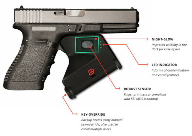This Smart Attachment Makes Judge Dredd's Lawgiver Gun a Reality